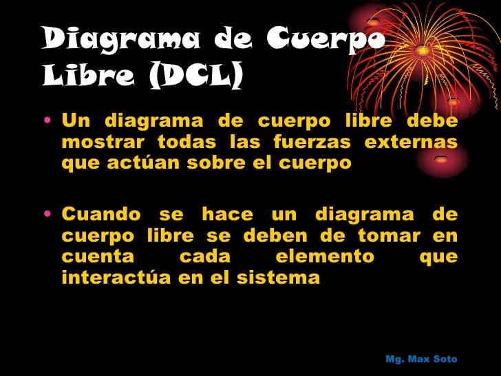 DIAGRAMA DE CUERPO LIBRE Slide 2