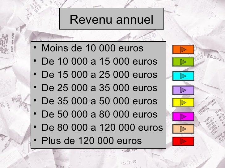Revenu annuel•   Moins de 10 000 euros•   De 10 000 a 15 000 euros•   De 15 000 a 25 000 euros•   De 25 000 a 35 000 euros...