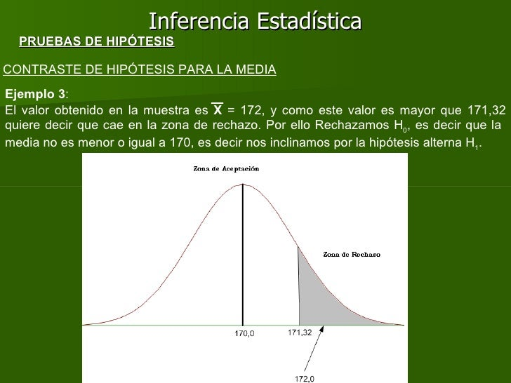 Inferencia Estadística CONTRASTE DE HIPÓTESIS PARA LA MEDIA Ejemplo 3 : PRUEBAS DE HIPÓTESIS El valor obtenido en la muest...