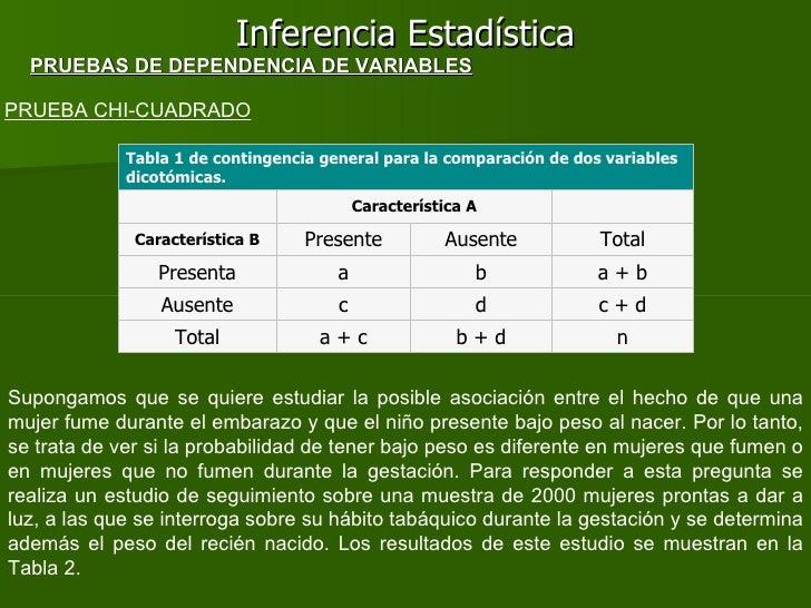 Inferencia Estadística PRUEBA CHI-CUADRADO PRUEBAS DE DEPENDENCIA DE VARIABLES Supongamos que se quiere estudiar la posibl...