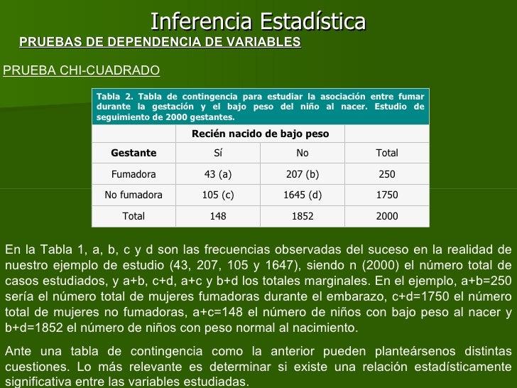 Inferencia Estadística PRUEBA CHI-CUADRADO PRUEBAS DE DEPENDENCIA DE VARIABLES En la Tabla 1, a, b, c y d son las frecuenc...