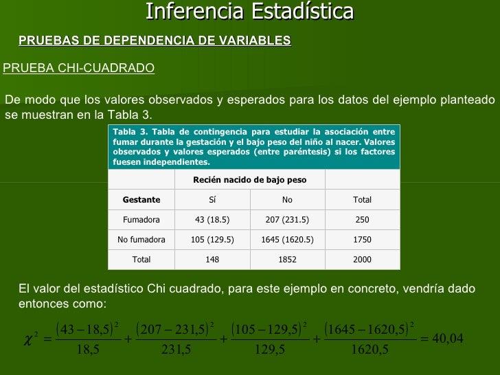 Inferencia Estadística PRUEBA CHI-CUADRADO PRUEBAS DE DEPENDENCIA DE VARIABLES De modo que los valores observados y espera...