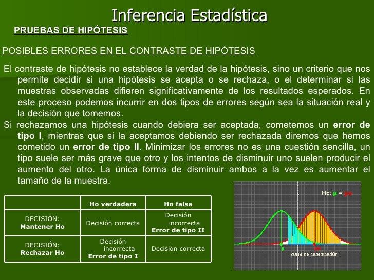 Inferencia Estadística POSIBLES ERRORES EN EL CONTRASTE DE HIPÓTESIS   El contraste de hipótesis no establece la verdad de...