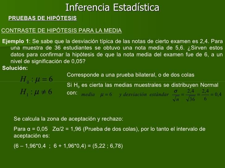 Inferencia Estadística CONTRASTE DE HIPÓTESIS PARA LA MEDIA Ejemplo 1 : Se sabe que la desviación típica de las notas de c...