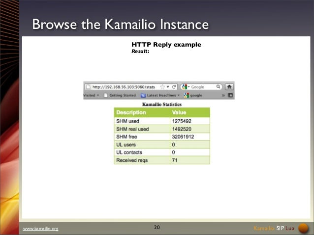 Kamailio - Unifying SIP and Web Worlds with Lua