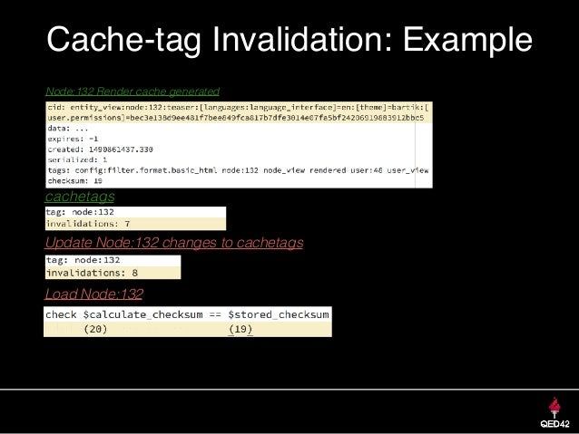 Invalidating cached metadata for vgli