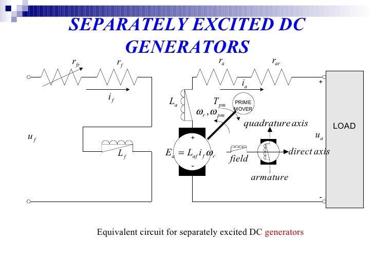 Dcmachine - Circuit diagram dc generator