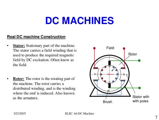 machine dc