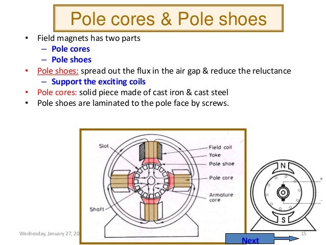 Wiring Diagram For Homemade Generator : Homemade generator stator wiring diagram wind