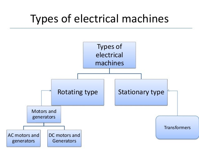 Dc machines electrical machines i for Types of dc motor