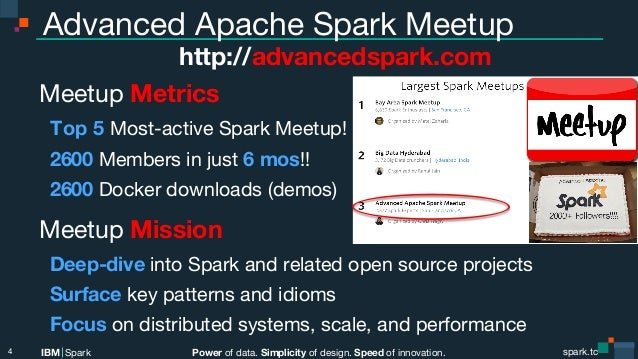 Advanced Analytics and Recommendations with Apache Spark