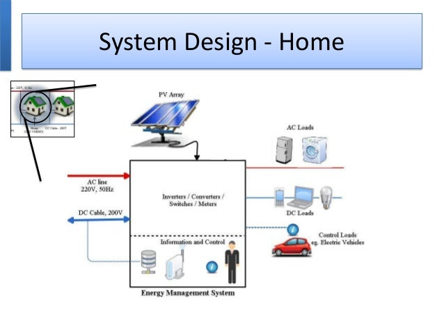 System Design   Network Micro Grid Layout; 17.