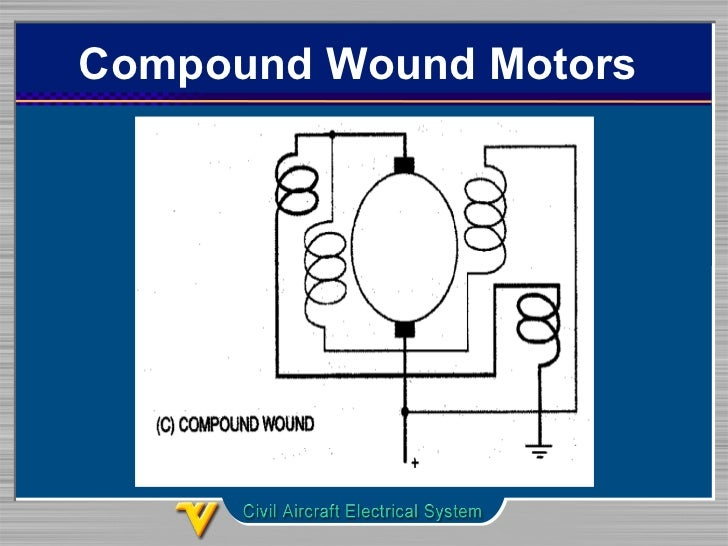 Dc Motor on 4 wire ac motor wiring, shunt motor wiring, series wound electric motors, compound wound dc motor wiring, series wound dc motor diagram,