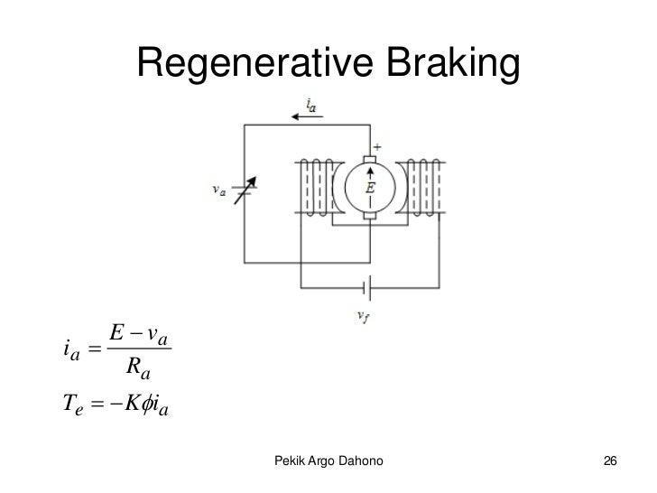 Dc motors for Electric motor dynamic braking