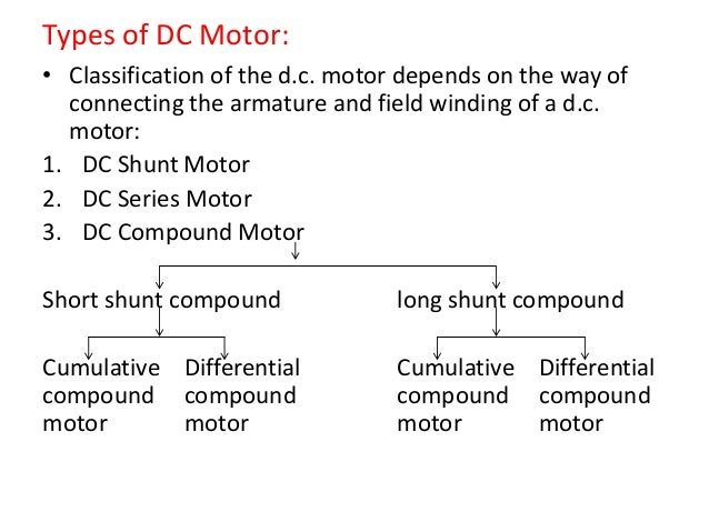 Dc motor for Types of dc motor