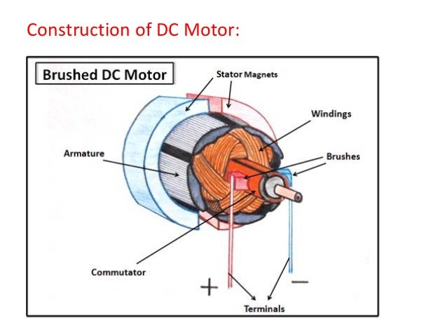 dc motor rh slideshare net Labeled Parts of an Electric Motor Need Parts for Electric Motors