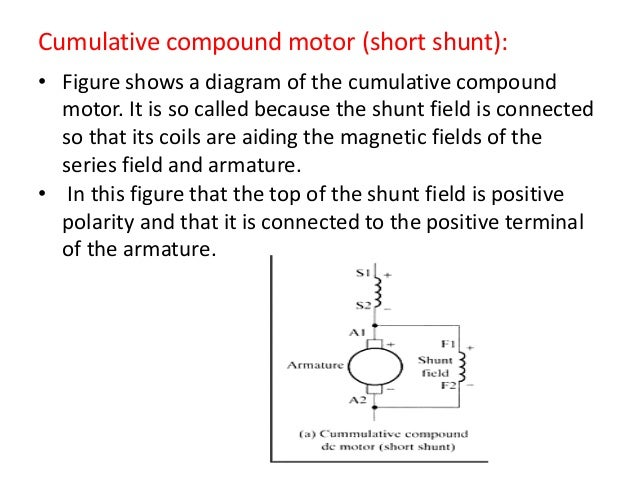 compound motor wiring diagram for complete wiring diagrams u2022 rh oldorchardfarm co  compound wound dc motor wiring diagram