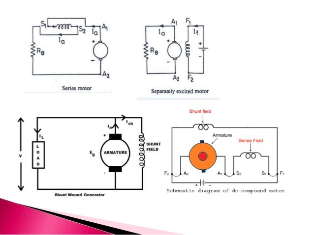 Dc motor load characteristics load characteristics of dc motor equations require for the load characteristics 12 swarovskicordoba Choice Image