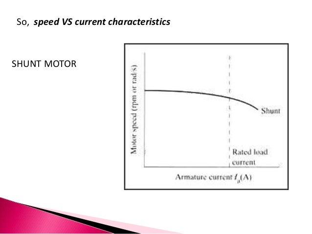 Dc motor load characteristics compound motors 19 swarovskicordoba Choice Image