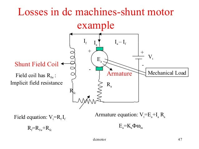 ... 47. dcmotor 47 Losses in dc machines-shunt motor example Field ...