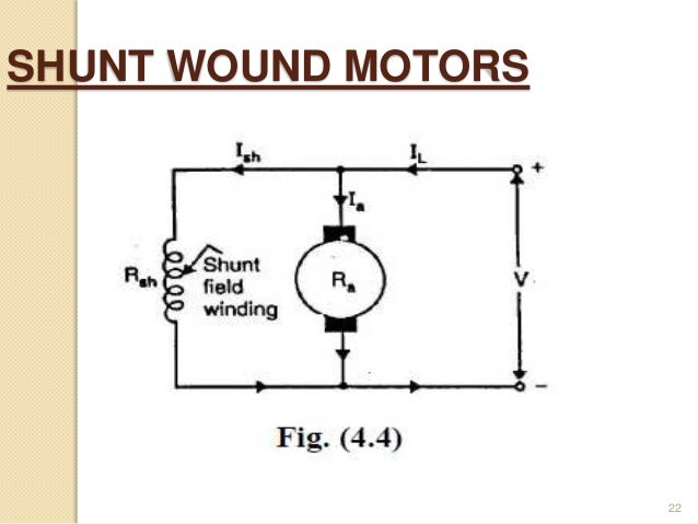 shunt wound dc motor definition