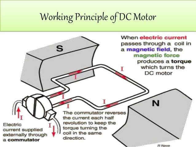 Dc Motor Ppt on brushless dc motor construction