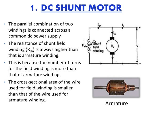 shunt wound motor wiring diagram with 8 Wire Dc Shunt Motor Wiring Diagram on Types Of Dc Motor Separately Excited Shunt Series  pound Dc Motor likewise UNPh32 6 additionally 8 Wire Dc Shunt Motor Wiring Diagram additionally Electric Motor Ac Three Phase Bharat Bijlee further Wiring Connection Of Direct Current Dc.