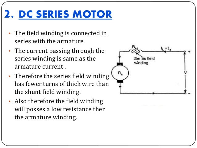 3. DC COMPOUND MOTOR DC COMPOUND MOTOR LONG SHUNT COMPOUND MOTOR SHORT SHUNT COMPOUND MOTOR CUMULATIVE COMPOUND MOTOR DIFF...