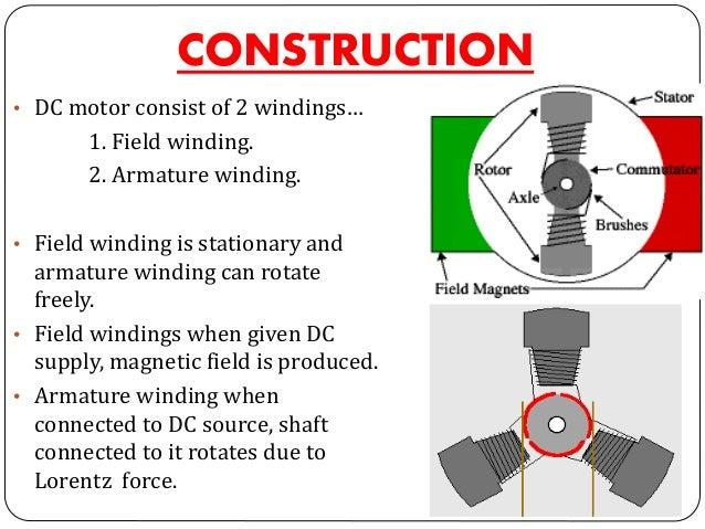• DC motor consist of 2 windings… 1. Field winding. 2. Armature winding. • Field winding is stationary and armature windin...