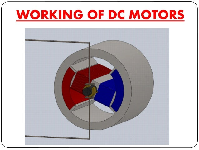 TYPES OF DC MOTORS • DC motor are of 3 types they are….. 1. DC SHUNT MOTOR 2. DC SERIES MOTOR 3. DC COMPOUND MOTOR