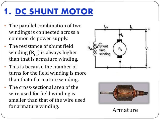 Dc Motor Winding Connection - Wiring Diagrams •