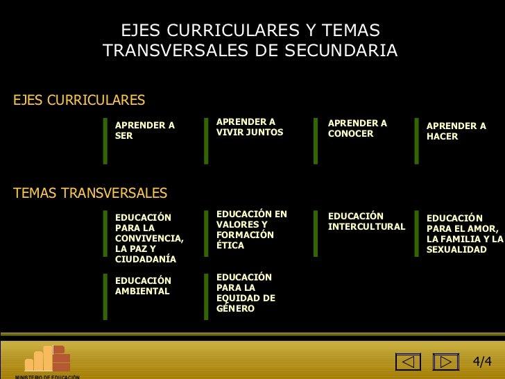 Dcn 2009 for Diseno curricular nacional 2016 pdf