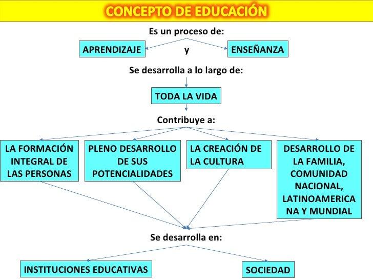 Dcn Slide 2