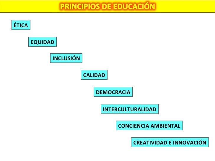 Dcn Slide 3