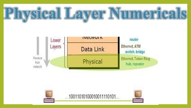 Physical Layer  Numericals - Data Communication & Networking Slide 2