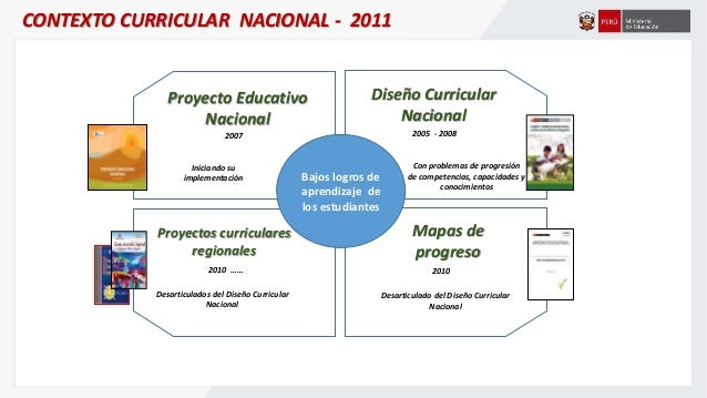 dise o curricular modificado per 2015
