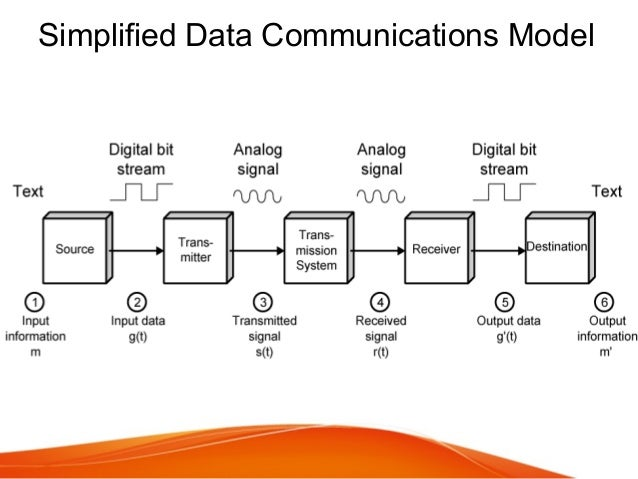 dcn notes Dcn multiplexing - learn data communication & computer network in simple  and easy steps starting from their overview and then covering network.
