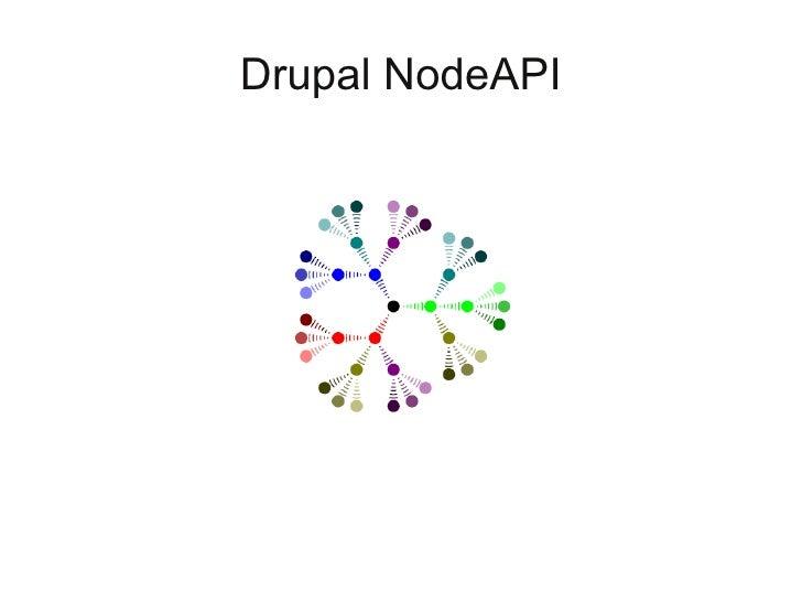 Drupal NodeAPI