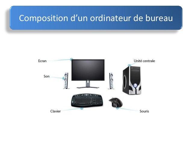 D couverte de l ordinateur - Comment choisir un ordinateur de bureau ...