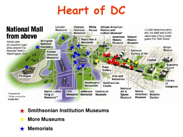"DCpedia. People and Events ""Shaping"" the US Capital"
