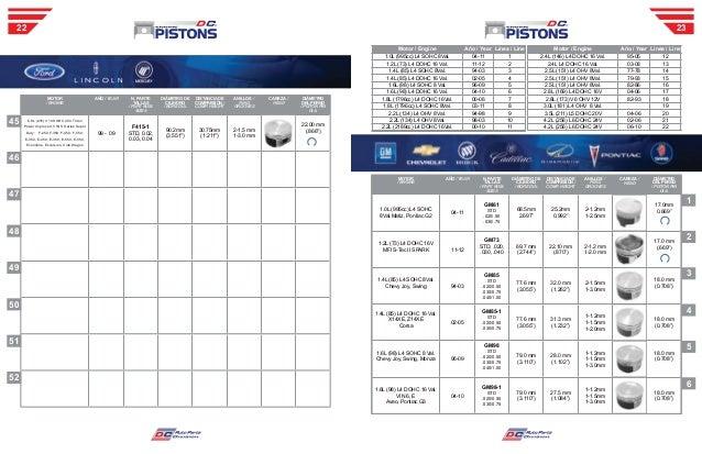 SIZE STD Piston Ring 5.0 5.8 5.9 L for Chrysler Ford Lincoln