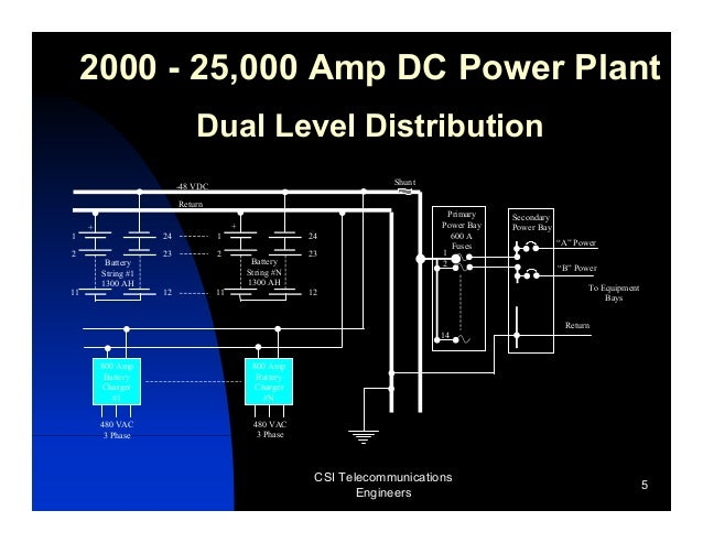 dc power plants for telecom and data Generator Diagram