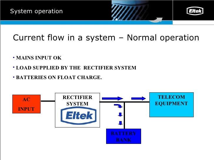 telecom power plant diagram