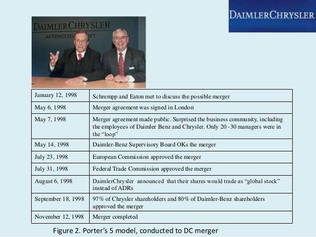 Daimlerchrysler case analysis final