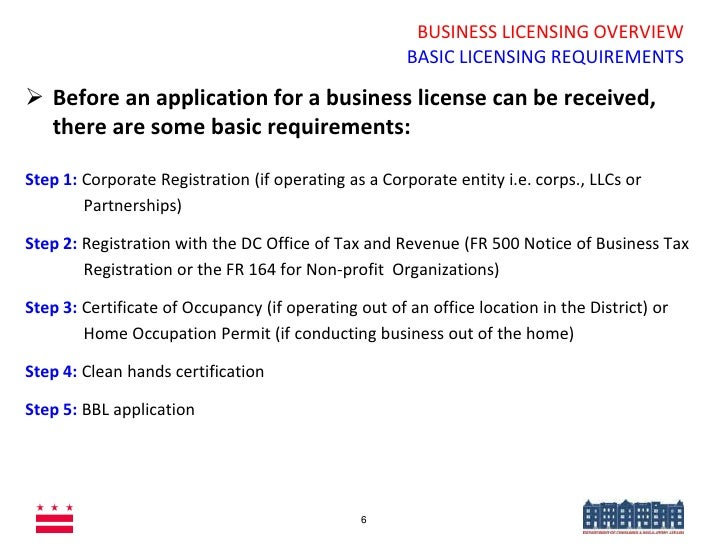 Attractive BUSINESS LICENSING OVERVIEW .