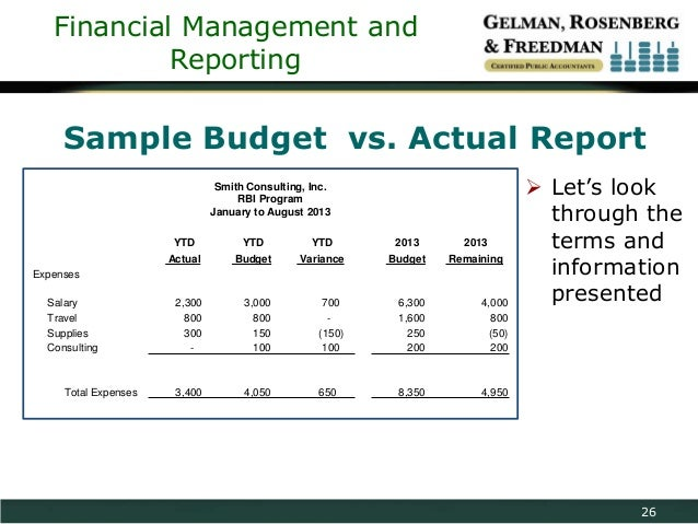 flexible budget performance report template - how to write a budget variance report