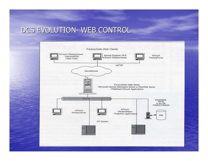 Distributed control system basics dcs evolution web control application sciox Images