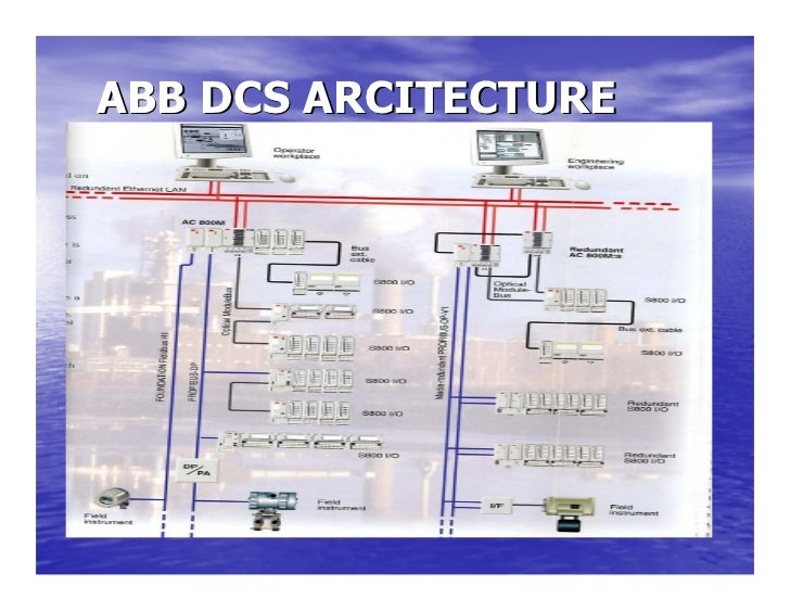 distributed control system basics