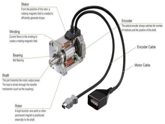 fanuc servo motor wiring diagram fanuc servo motor wiring diagram - somurich.com #1