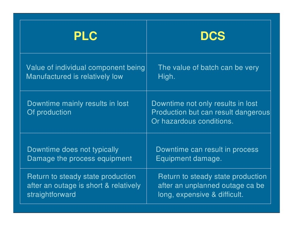 PLC                                    DCS  Value of individual component being      The value of batch can be very Manufa...